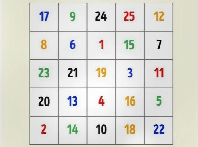 01 Несколько простых упражнений для улучшения работы мозга